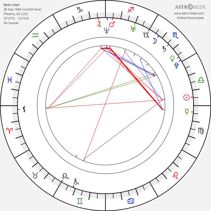 Melody Thornton - Astrology Natal Birth Chart