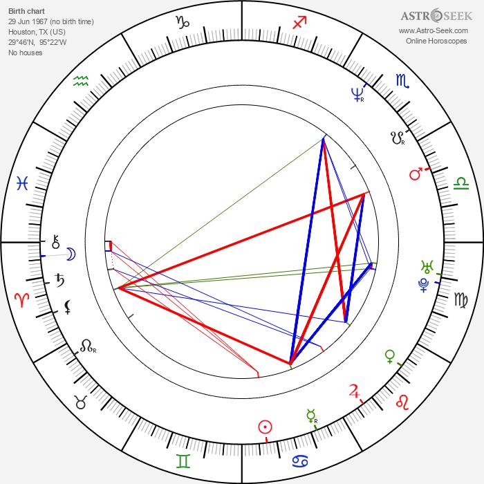 Melora Hardin - Astrology Natal Birth Chart