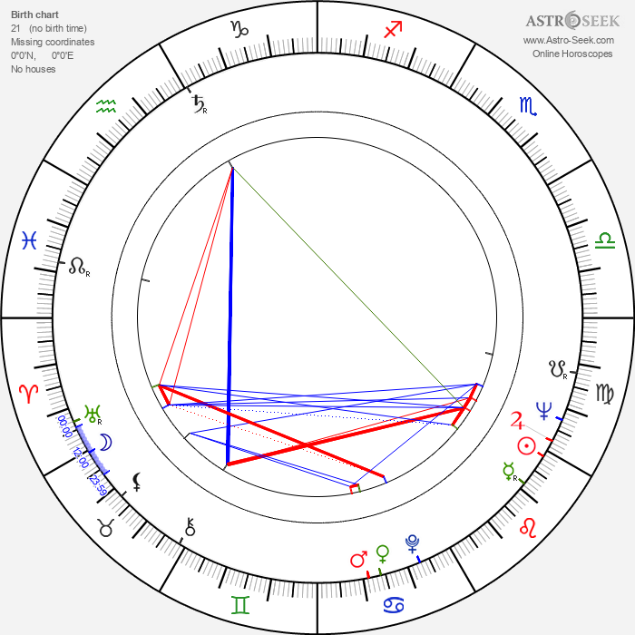 Melvin Van Peebles - Astrology Natal Birth Chart