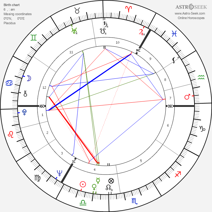 Melvyn Bragg - Astrology Natal Birth Chart