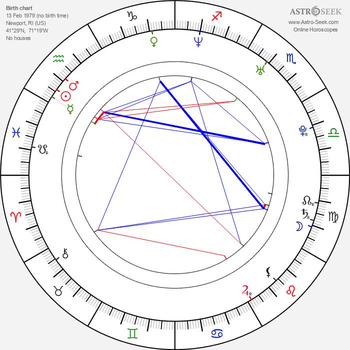Mena Suvari - Astrology Natal Birth Chart