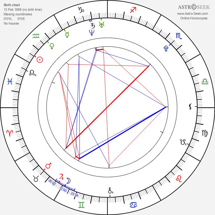 Meng Jia - Astrology Natal Birth Chart