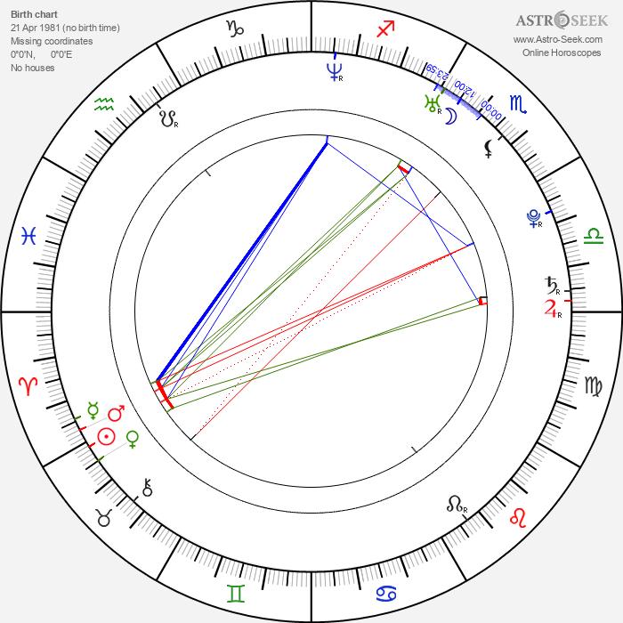 Menno Netten - Astrology Natal Birth Chart