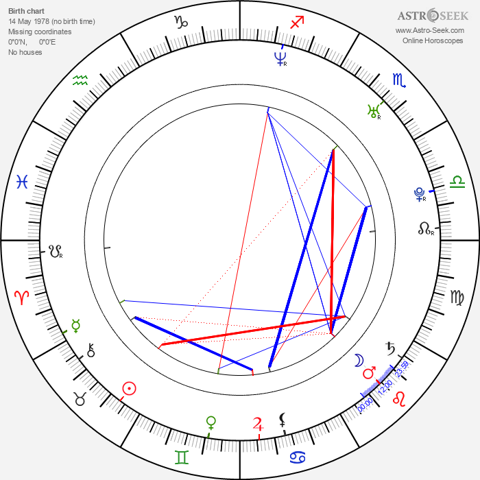 Mercè Llorens - Astrology Natal Birth Chart