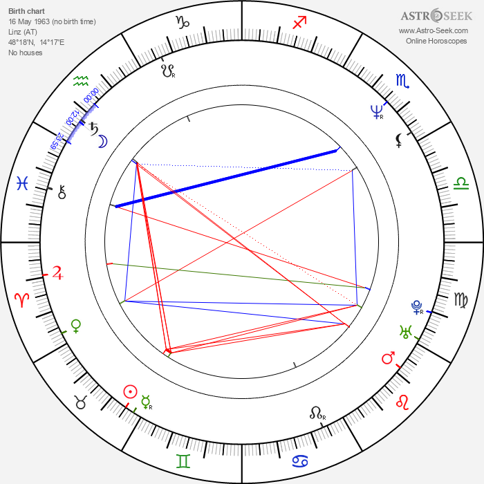 Mercedes Echerer - Astrology Natal Birth Chart