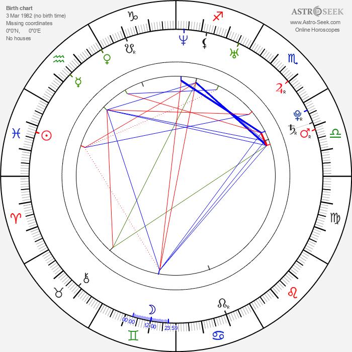 Mercedes Masöhn - Astrology Natal Birth Chart