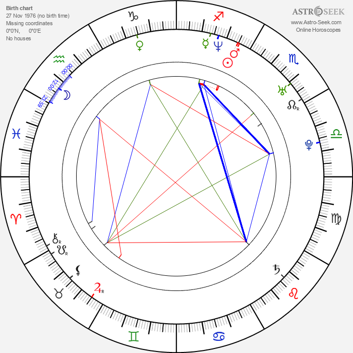 Merche Romero - Astrology Natal Birth Chart