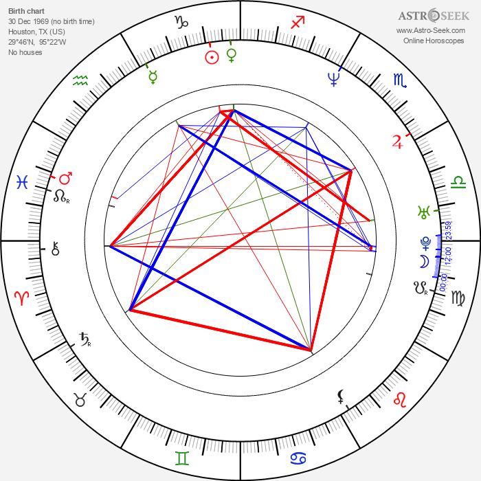 Meredith Monroe - Astrology Natal Birth Chart