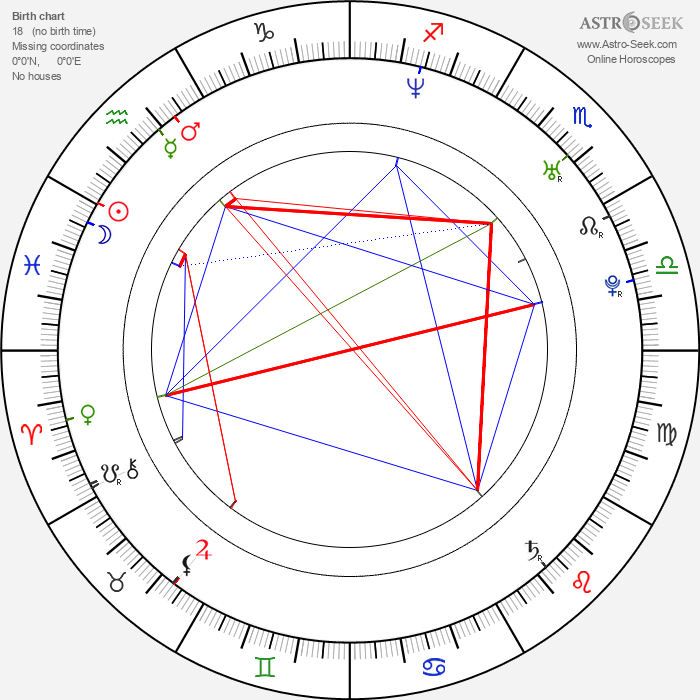 Meredith Ostrom - Astrology Natal Birth Chart