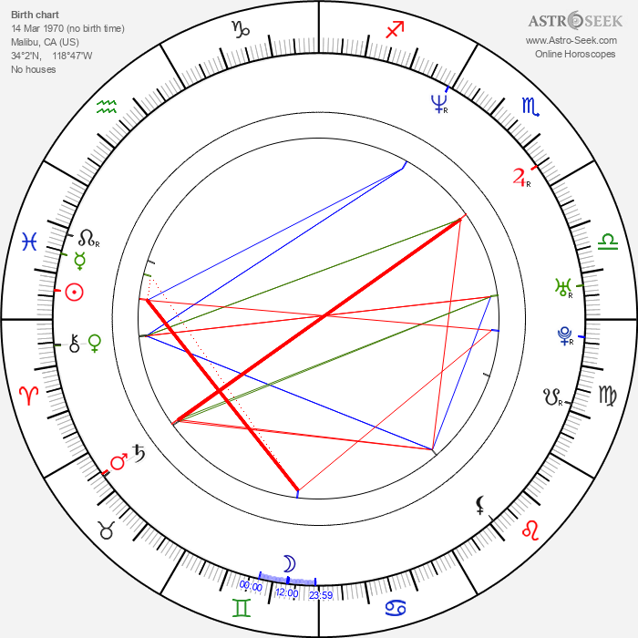 Meredith Salenger - Astrology Natal Birth Chart