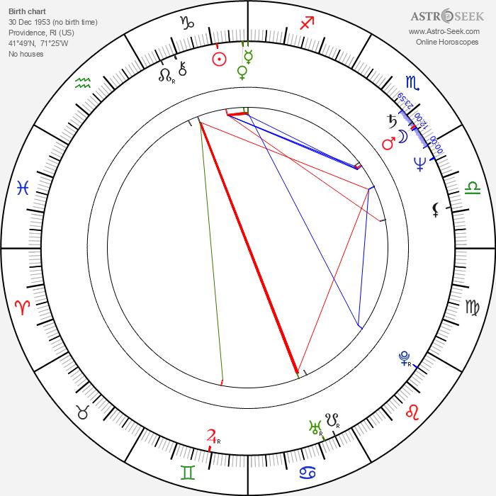 Meredith Vieira - Astrology Natal Birth Chart