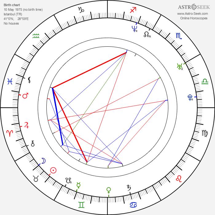 Merih Ermakastar - Astrology Natal Birth Chart