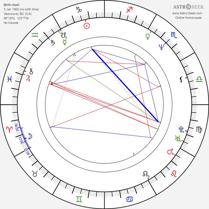 Merrilyn Gann - Astrology Natal Birth Chart