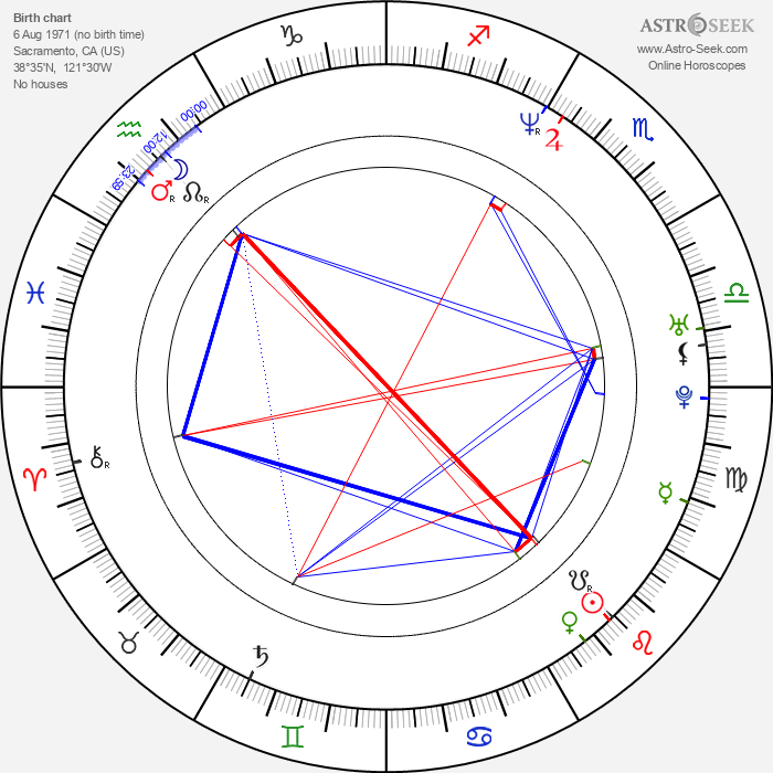Merrin Dungey - Astrology Natal Birth Chart