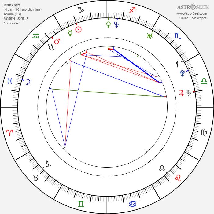 Mert Firat - Astrology Natal Birth Chart