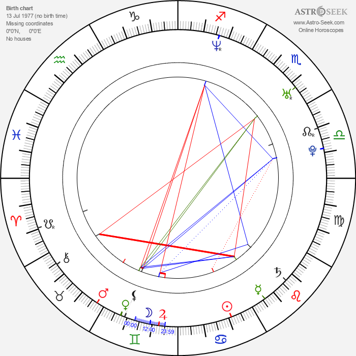 Merwan Rim - Astrology Natal Birth Chart