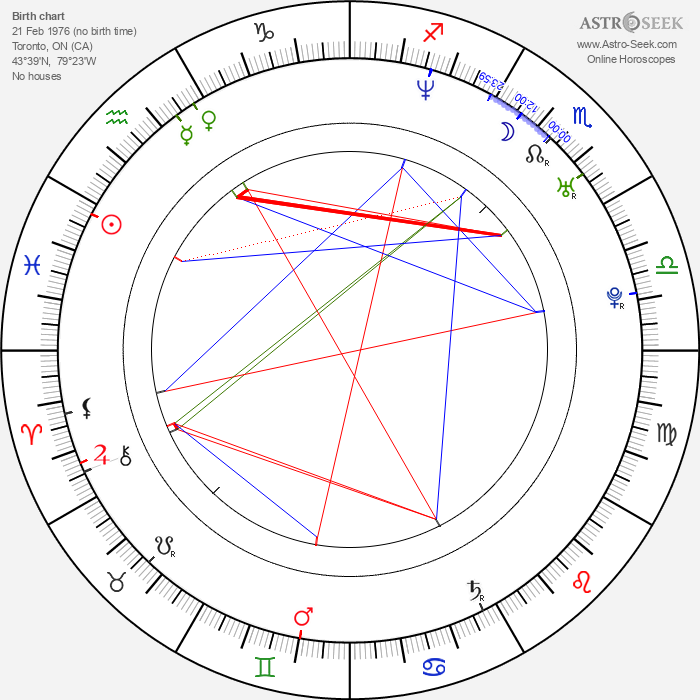 Merwin Mondesir - Astrology Natal Birth Chart