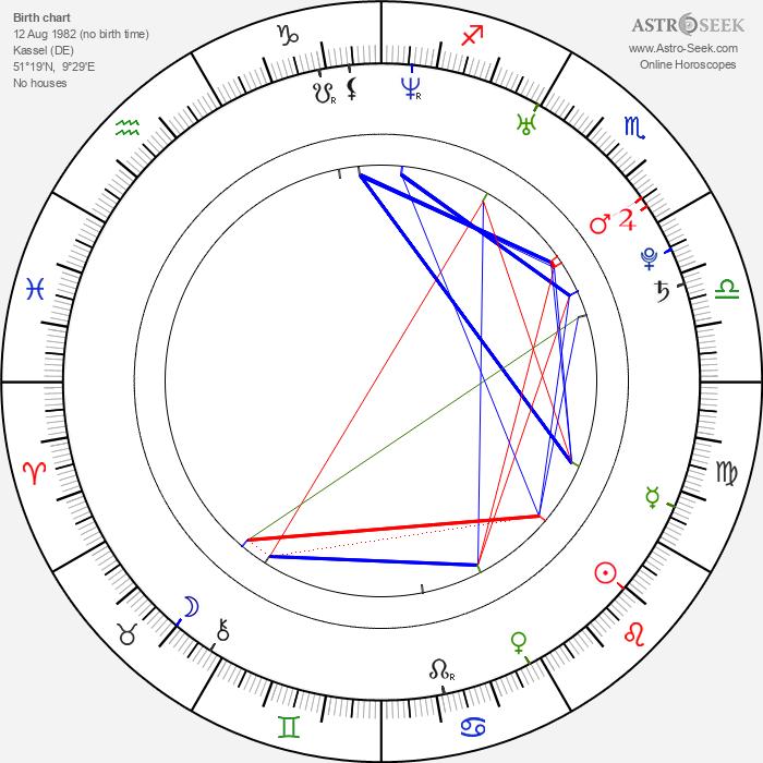 Meryem Uzerli - Astrology Natal Birth Chart