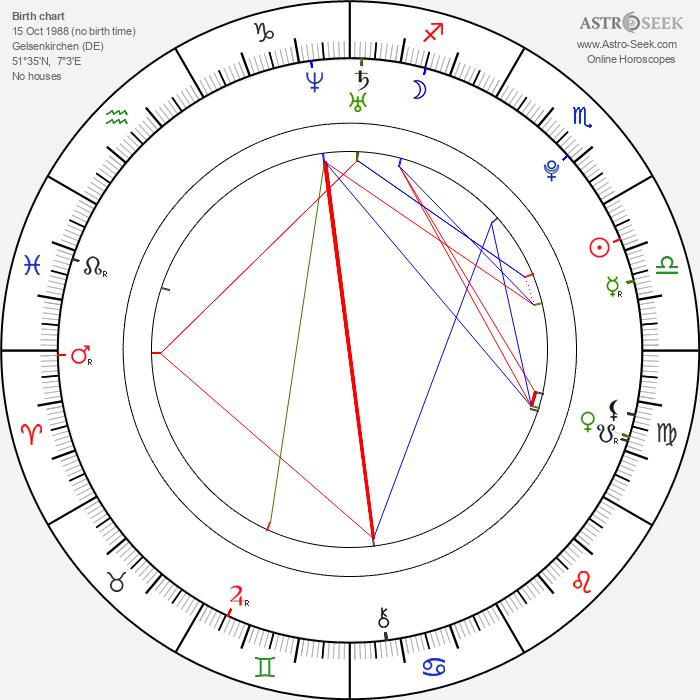 Mesut Özil - Astrology Natal Birth Chart