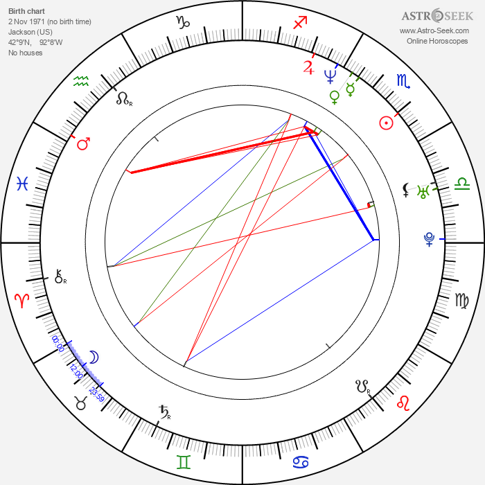 Meta Golding - Astrology Natal Birth Chart
