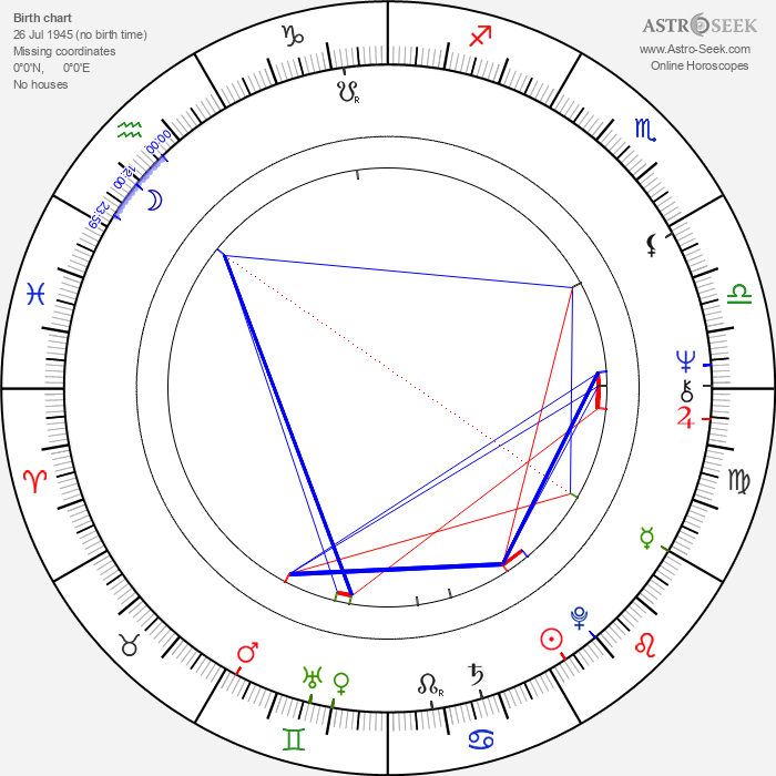 Metin Çekmez - Astrology Natal Birth Chart