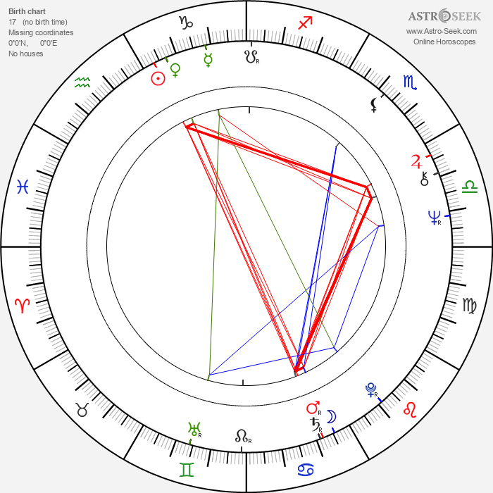 Meto Jovanovski - Astrology Natal Birth Chart