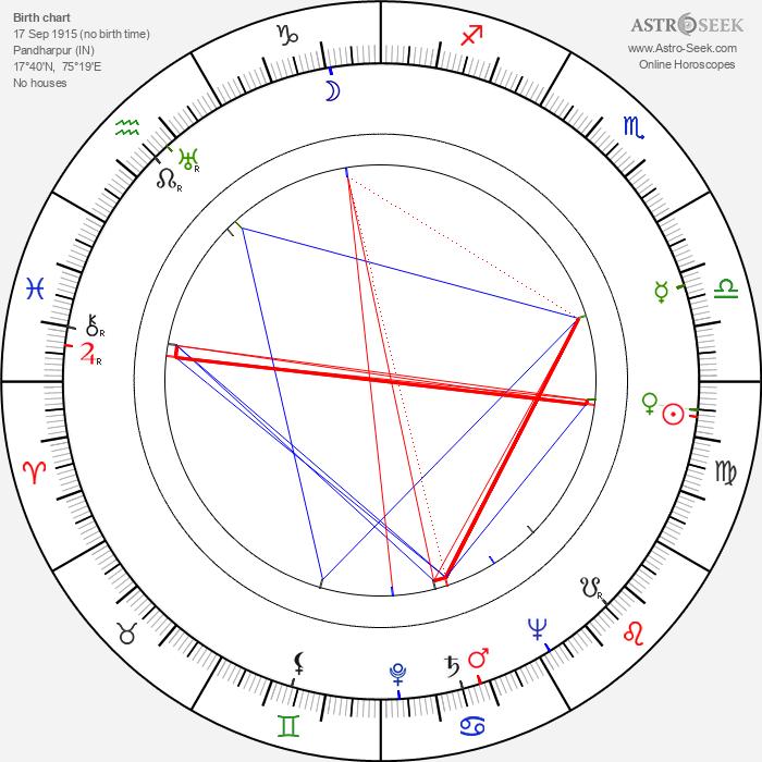 MF Husain - Astrology Natal Birth Chart