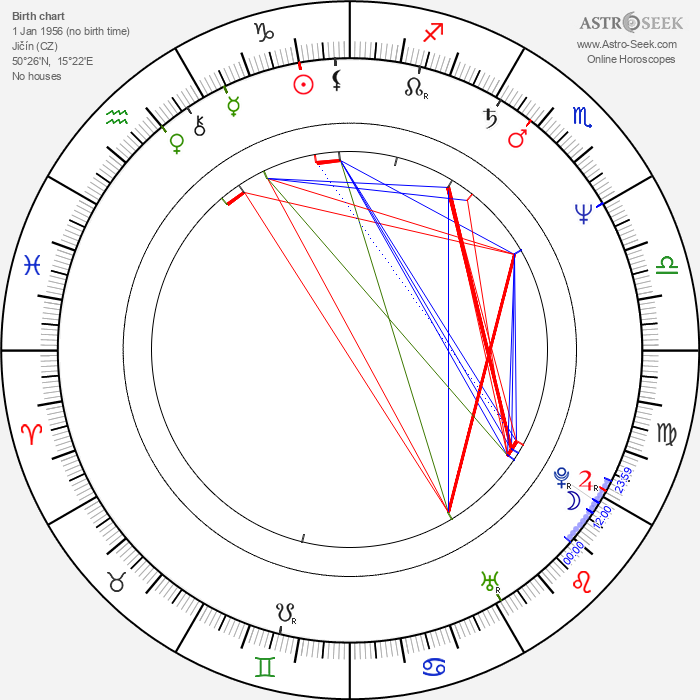 Mgr. Oldřich Němec - Astrology Natal Birth Chart