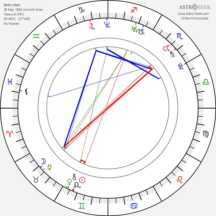 Mi In Nae Jang - Astrology Natal Birth Chart