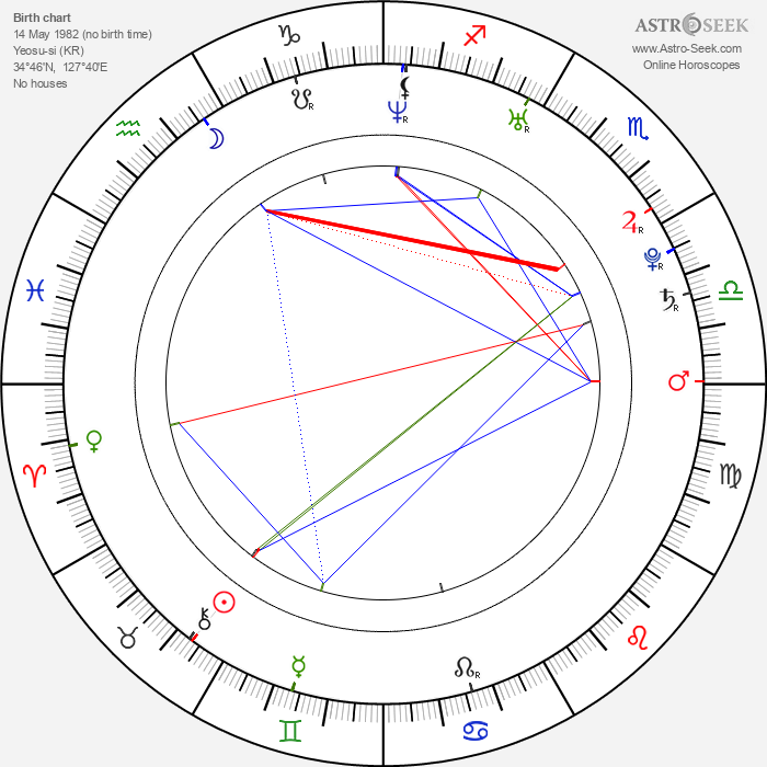 Mi-joo Yun - Astrology Natal Birth Chart