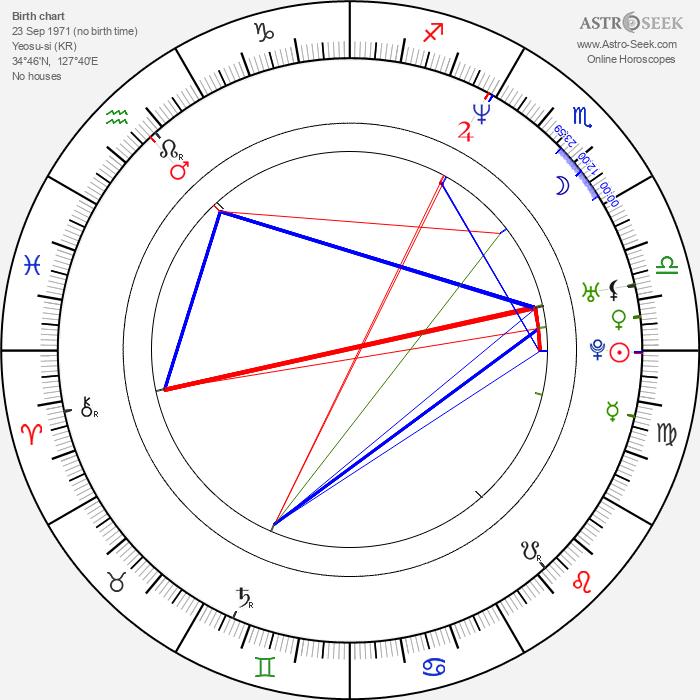 Mi-yeon Lee - Astrology Natal Birth Chart