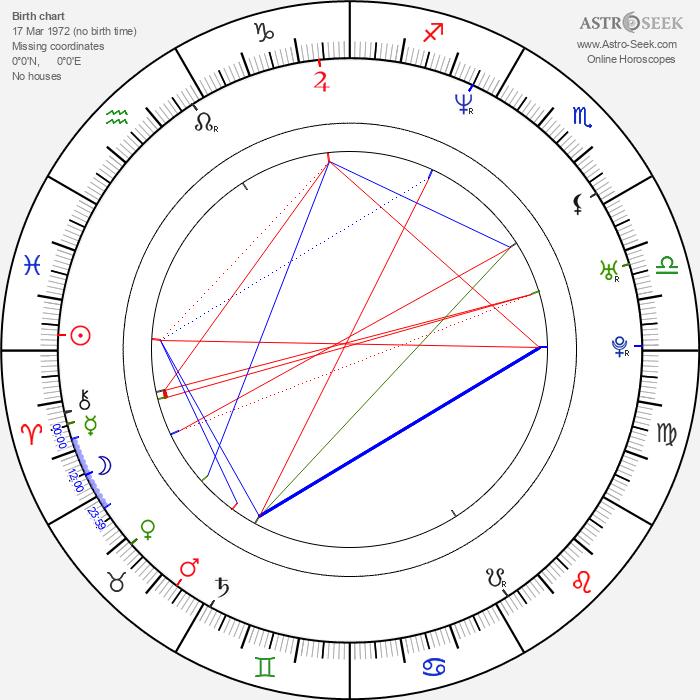 Mia Hamm - Astrology Natal Birth Chart