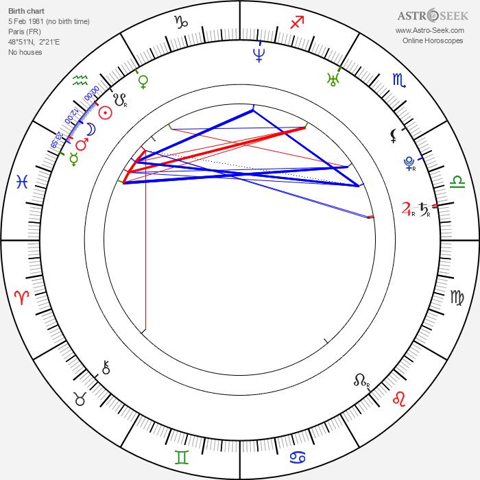 Mia Hansen-Løve - Astrology Natal Birth Chart