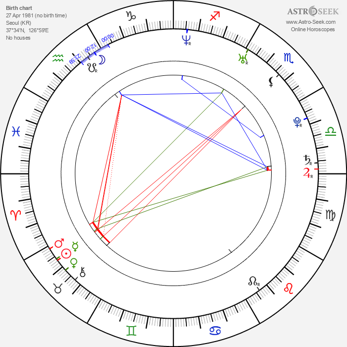 Mia Rider - Astrology Natal Birth Chart