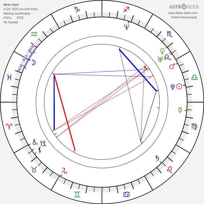 Mia Skäringer - Astrology Natal Birth Chart