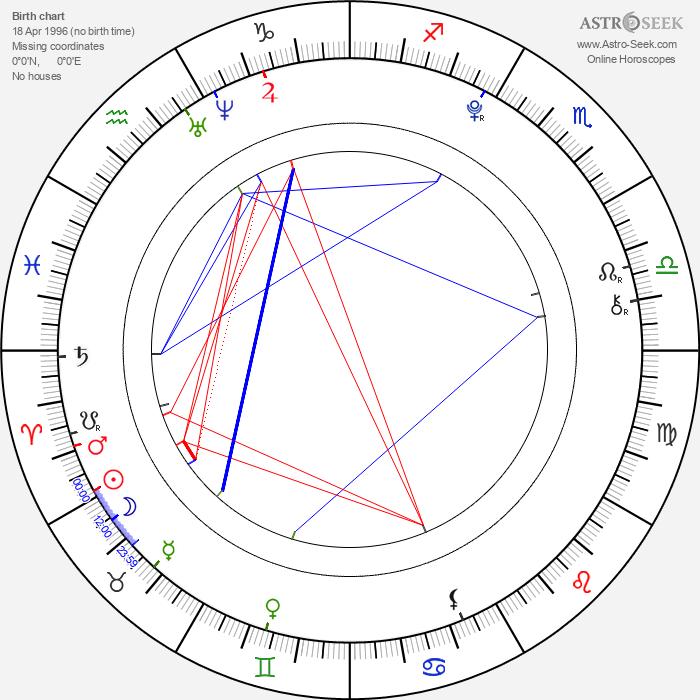 Mia Stallard - Astrology Natal Birth Chart