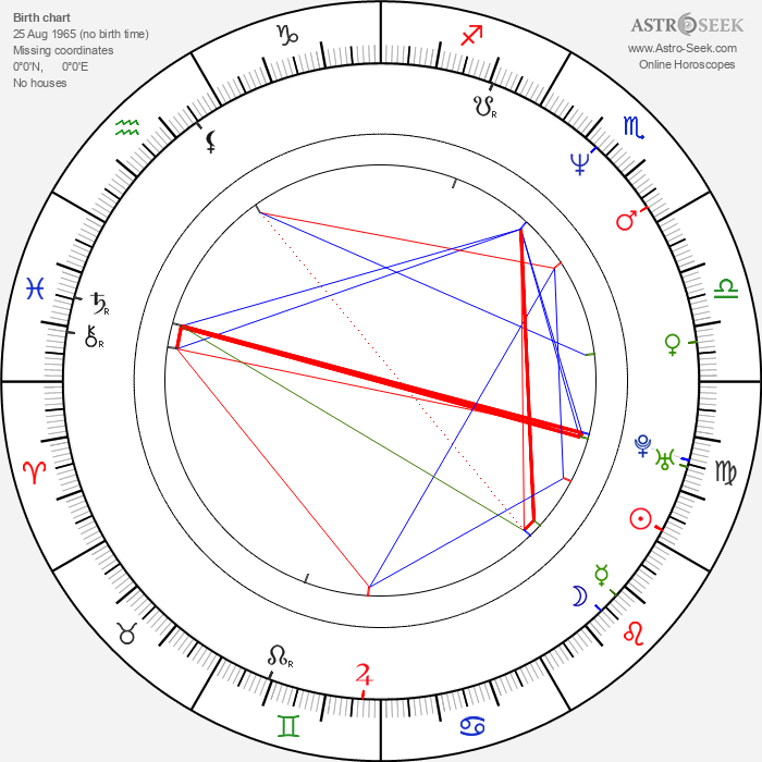 Mia Zapata - Astrology Natal Birth Chart
