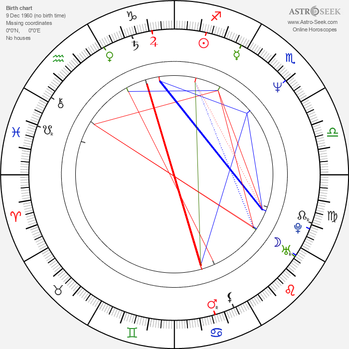 Micael Bredefeldt - Astrology Natal Birth Chart