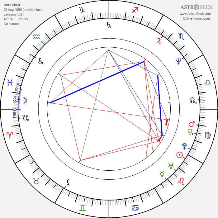 Micaela Nelligan - Astrology Natal Birth Chart