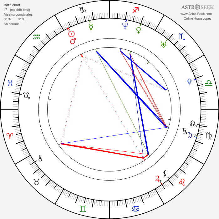 Micaela Ramazzotti - Astrology Natal Birth Chart