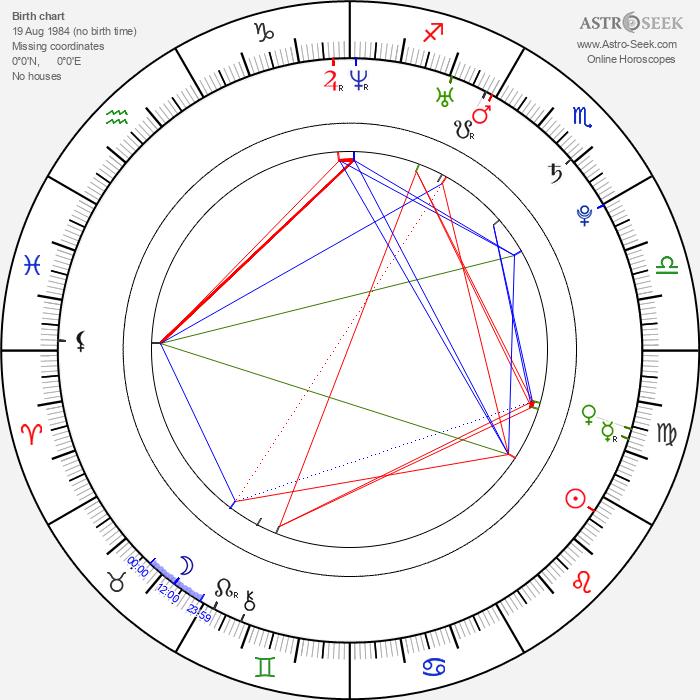 Micah Alberti - Astrology Natal Birth Chart