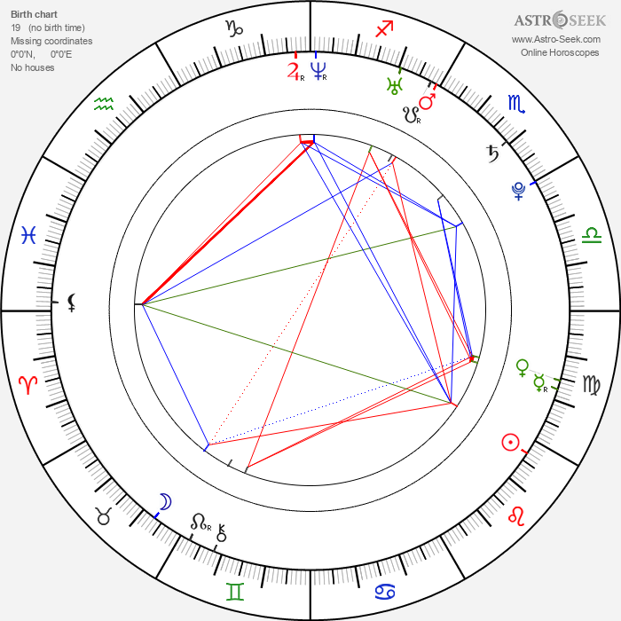 Micah Alberti - Astrology Natal Birth Chart