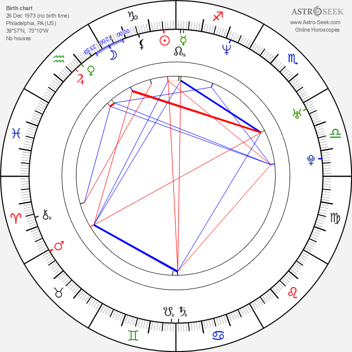 Micah Hauptman - Astrology Natal Birth Chart