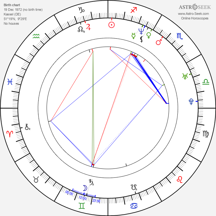 Micha Lewinsky - Astrology Natal Birth Chart