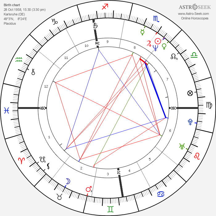Michael Allgeier - Astrology Natal Birth Chart