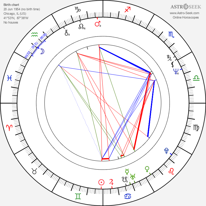 Michael Anthony - Astrology Natal Birth Chart