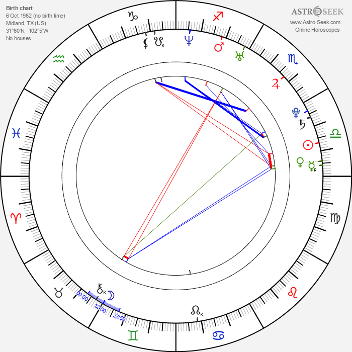 Michael Arden - Astrology Natal Birth Chart