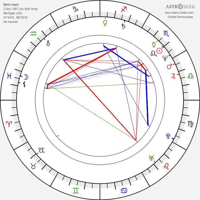 Michael Bailey Smith - Astrology Natal Birth Chart