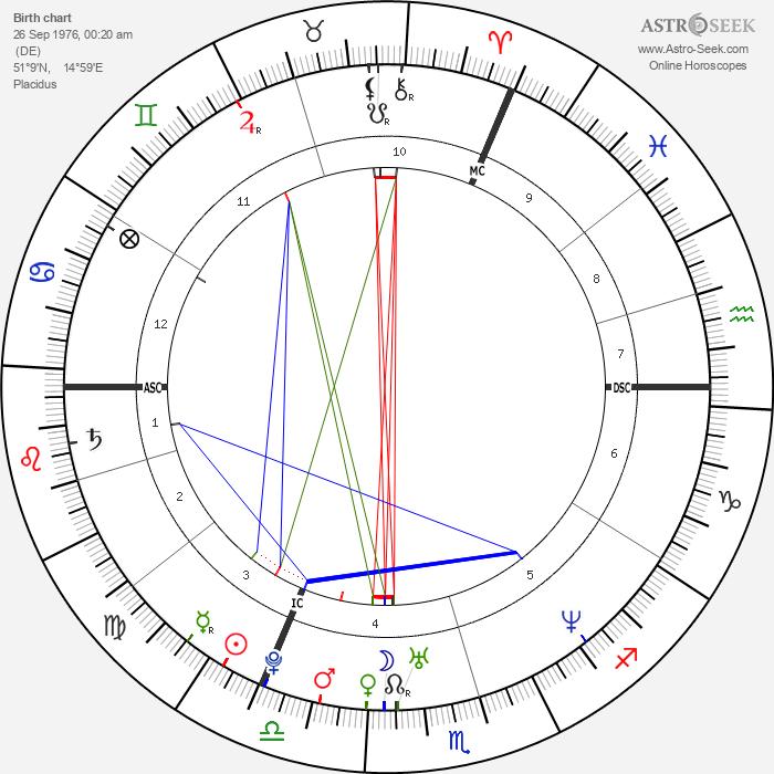 Michael Ballack - Astrology Natal Birth Chart