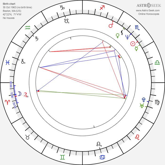 Michael Beach - Astrology Natal Birth Chart